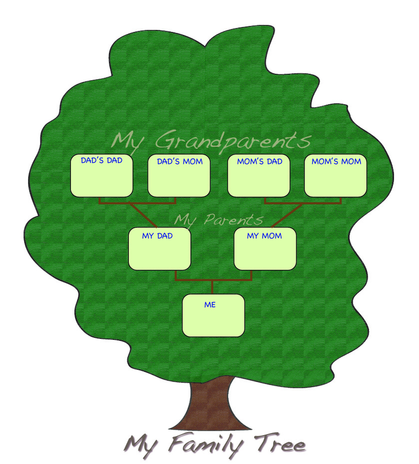 A Simple Family Tree