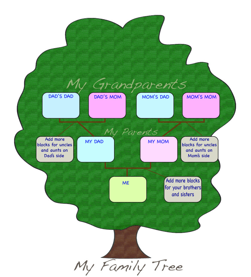 Developed Family Tree